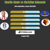 Charlie Adam vs Christian Kabasele h2h player stats