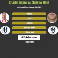 Charlie Adam vs Christie Elliot h2h player stats
