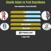 Charlie Adam vs Fred Onyedinma h2h player stats