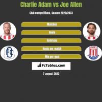Charlie Adam vs Joe Allen h2h player stats