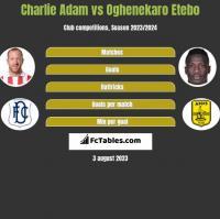 Charlie Adam vs Oghenekaro Etebo h2h player stats