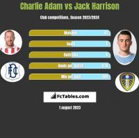 Charlie Adam vs Jack Harrison h2h player stats