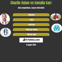 Charlie Adam vs Ismaila Sarr h2h player stats