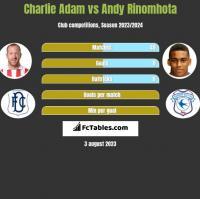Charlie Adam vs Andy Rinomhota h2h player stats