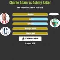 Charlie Adam vs Ashley Baker h2h player stats