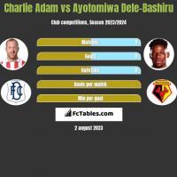 Charlie Adam vs Ayotomiwa Dele-Bashiru h2h player stats