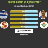 Charlie Austin vs Ayoze Perez h2h player stats