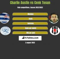 Charlie Austin vs Cenk Tosun h2h player stats