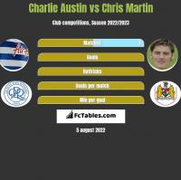 Charlie Austin vs Chris Martin h2h player stats