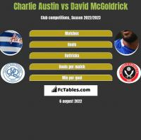 Charlie Austin vs David McGoldrick h2h player stats