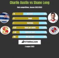 Charlie Austin vs Shane Long h2h player stats
