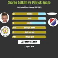 Charlie Colkett vs Patrick Kpozo h2h player stats