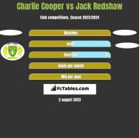 Charlie Cooper vs Jack Redshaw h2h player stats