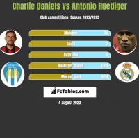 Charlie Daniels vs Antonio Ruediger h2h player stats
