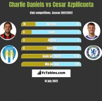 Charlie Daniels vs Cesar Azpilicueta h2h player stats
