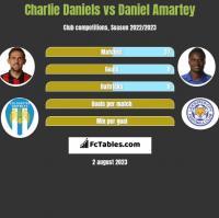 Charlie Daniels vs Daniel Amartey h2h player stats