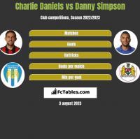 Charlie Daniels vs Danny Simpson h2h player stats