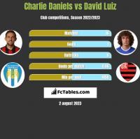 Charlie Daniels vs David Luiz h2h player stats