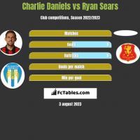 Charlie Daniels vs Ryan Sears h2h player stats
