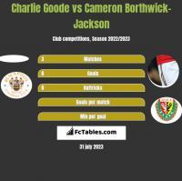 Charlie Goode vs Cameron Borthwick-Jackson h2h player stats