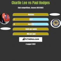 Charlie Lee vs Paul Hodges h2h player stats