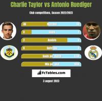Charlie Taylor vs Antonio Ruediger h2h player stats