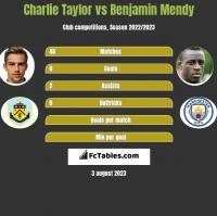 Charlie Taylor vs Benjamin Mendy h2h player stats
