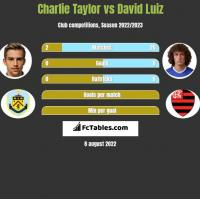 Charlie Taylor vs David Luiz h2h player stats