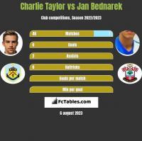 Charlie Taylor vs Jan Bednarek h2h player stats