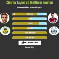 Charlie Taylor vs Matthew Lowton h2h player stats