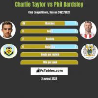 Charlie Taylor vs Phil Bardsley h2h player stats