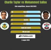 Charlie Taylor vs Mohammed Salisu h2h player stats