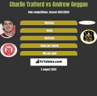 Charlie Trafford vs Andrew Geggan h2h player stats