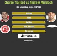 Charlie Trafford vs Andrew Murdoch h2h player stats