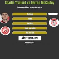 Charlie Trafford vs Darren McCauley h2h player stats