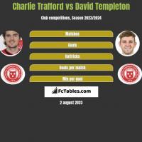 Charlie Trafford vs David Templeton h2h player stats