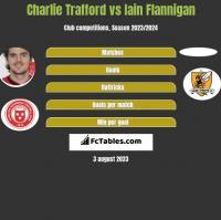 Charlie Trafford vs Iain Flannigan h2h player stats
