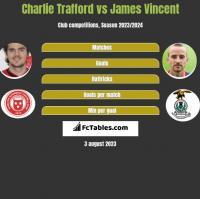 Charlie Trafford vs James Vincent h2h player stats