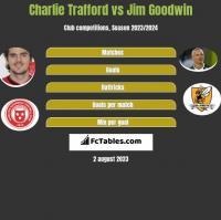 Charlie Trafford vs Jim Goodwin h2h player stats