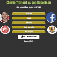 Charlie Trafford vs Jon Robertson h2h player stats