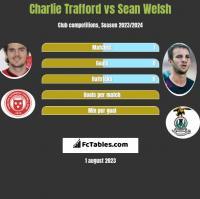 Charlie Trafford vs Sean Welsh h2h player stats