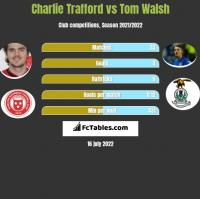 Charlie Trafford vs Tom Walsh h2h player stats