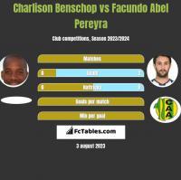 Charlison Benschop vs Facundo Abel Pereyra h2h player stats