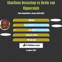 Charlison Benschop vs Kevin van Kippersluis h2h player stats