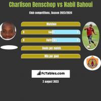 Charlison Benschop vs Nabil Bahoui h2h player stats