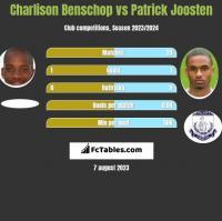 Charlison Benschop vs Patrick Joosten h2h player stats