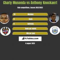 Charly Musonda vs Anthony Knockaert h2h player stats