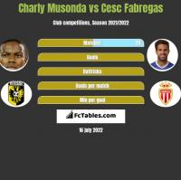 Charly Musonda vs Cesc Fabregas h2h player stats