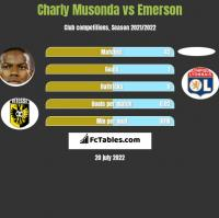 Charly Musonda vs Emerson h2h player stats