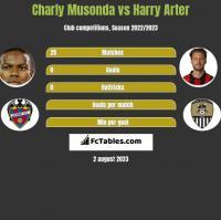 Charly Musonda vs Harry Arter h2h player stats